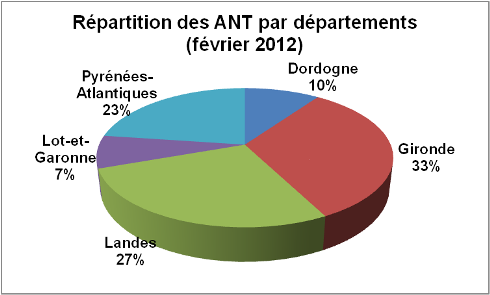 repartition_ant_departements_010512.png