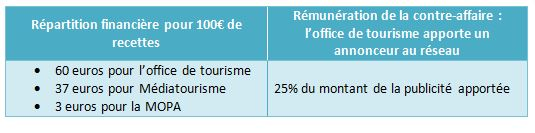 repartition_financiere.jpg