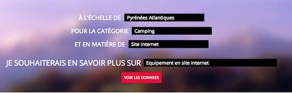 Site du diagnostic numerique Nouvelle-Aquitaine