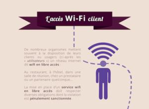Infographie wifi office de tourisme