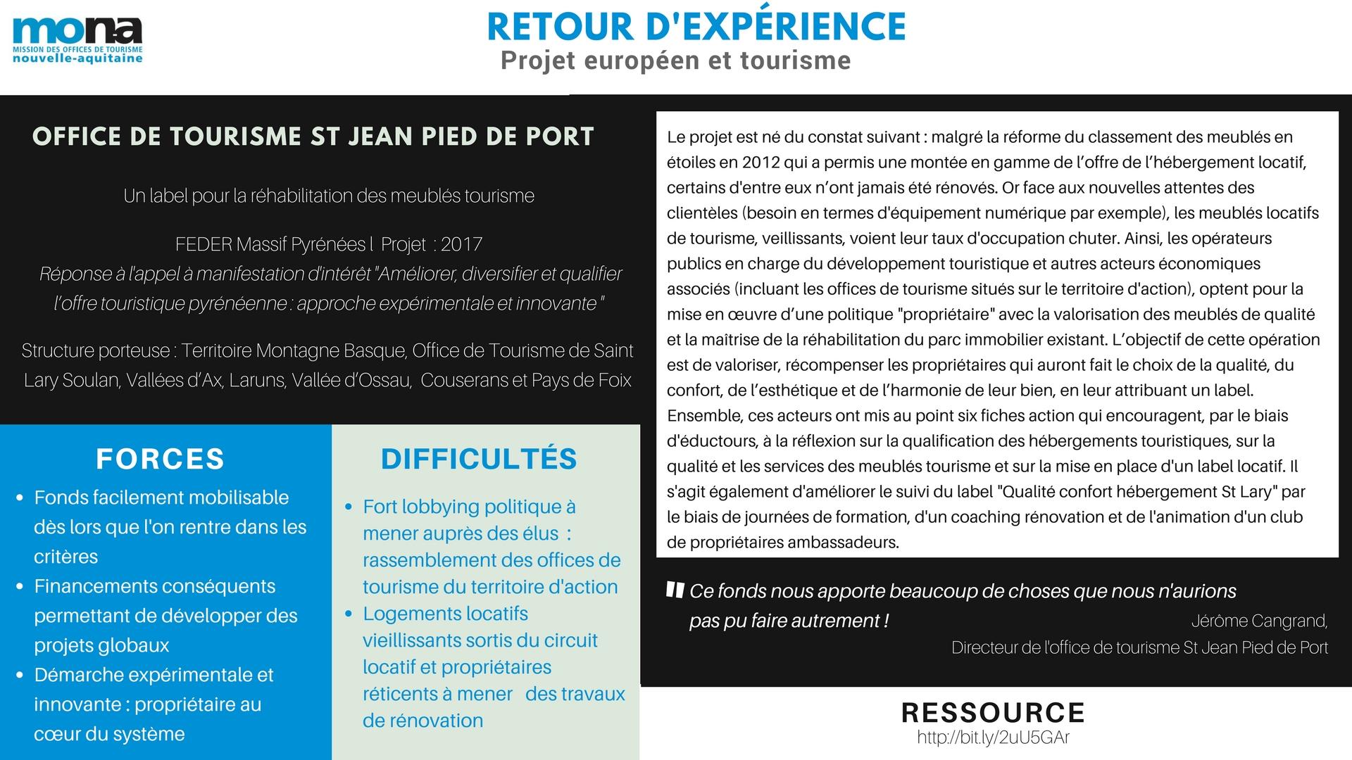 Feder ton office de tourisme pour l innovation mona - Office du tourisme st jean pied de port ...
