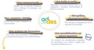 Programme ADDES
