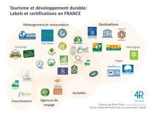 labels certifications tourisme durable florie thielin
